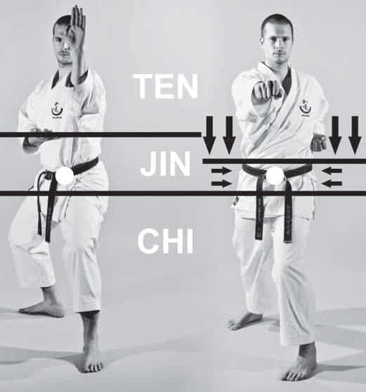 Ten Chi Jin Compression